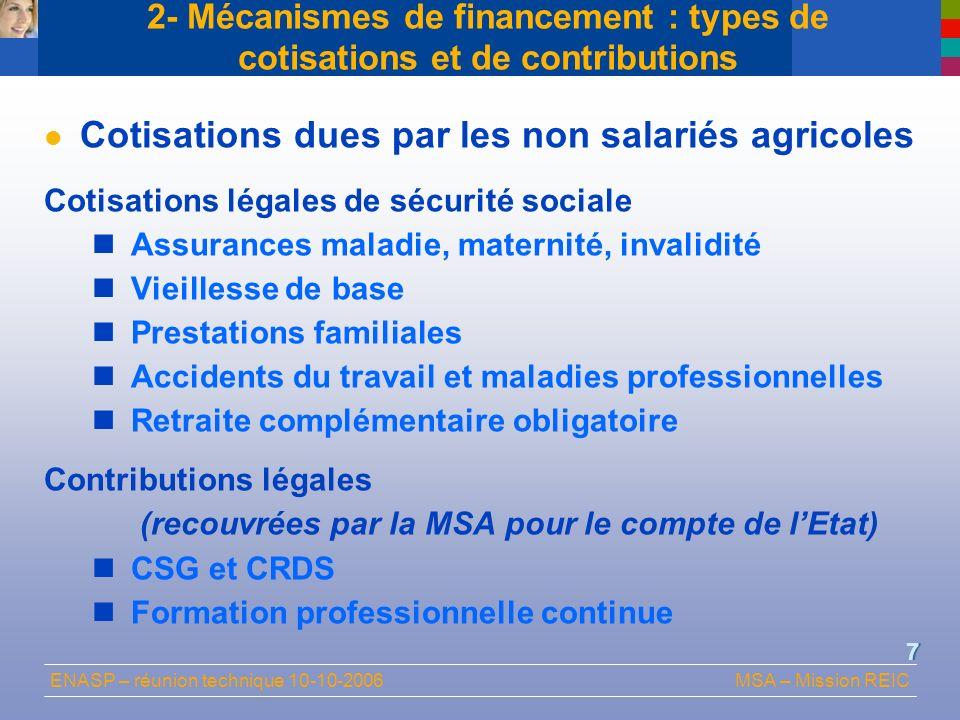 ENASP – réunion technique 10-10-2006MSA – Mission REIC 7 Cotisations dues par les non salariés agricoles Cotisations légales de sécurité sociale Assur