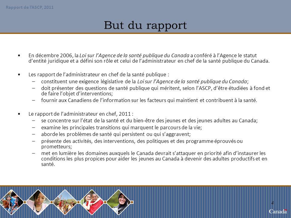 Rapport de lASCP, 2011 5 Quest-ce que la santé publique.