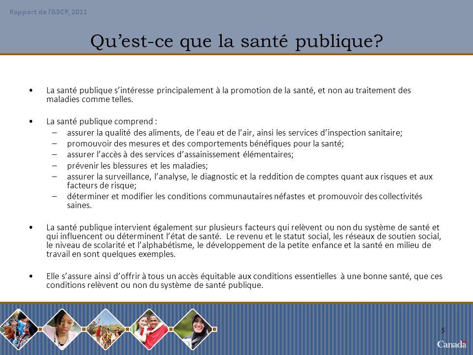 Rapport de lASCP, 2011 66 Santé physique Taux déclarés dITS selon le groupe dâge et le sexe, Canada, 2009 Source : Agence de la santé publique du Canada, à l aide des données de la surveillance et de l épidémiologie sur les ITS (infections transmissibles sexuellement).