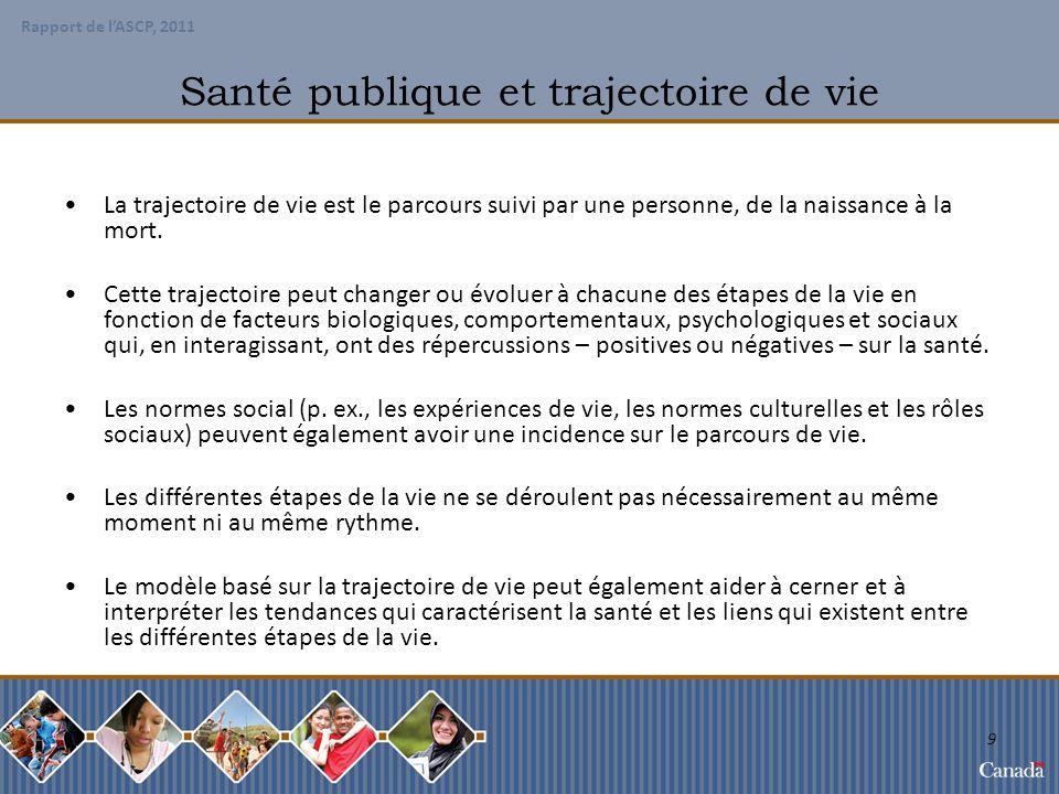 Rapport de lASCP, 2011 110 Prévenir le suicide Beaucoup sont intéressés aux liens entre lintimidation et le suicide.