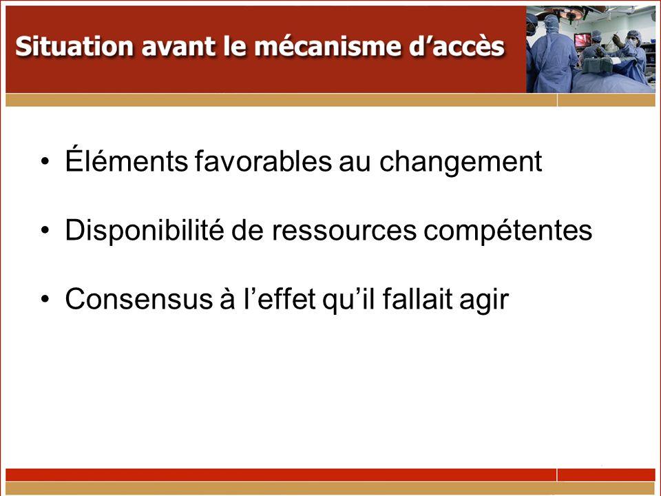 Éléments favorables au changement Disponibilité de ressources compétentes Consensus à leffet quil fallait agir