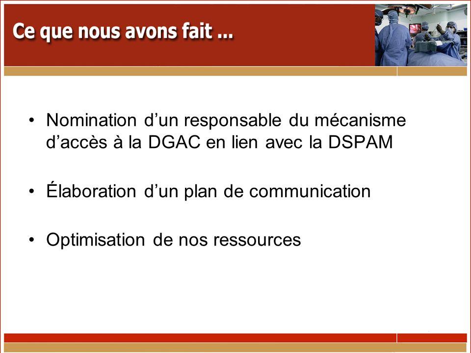 Nomination dun responsable du mécanisme daccès à la DGAC en lien avec la DSPAM Élaboration dun plan de communication Optimisation de nos ressources