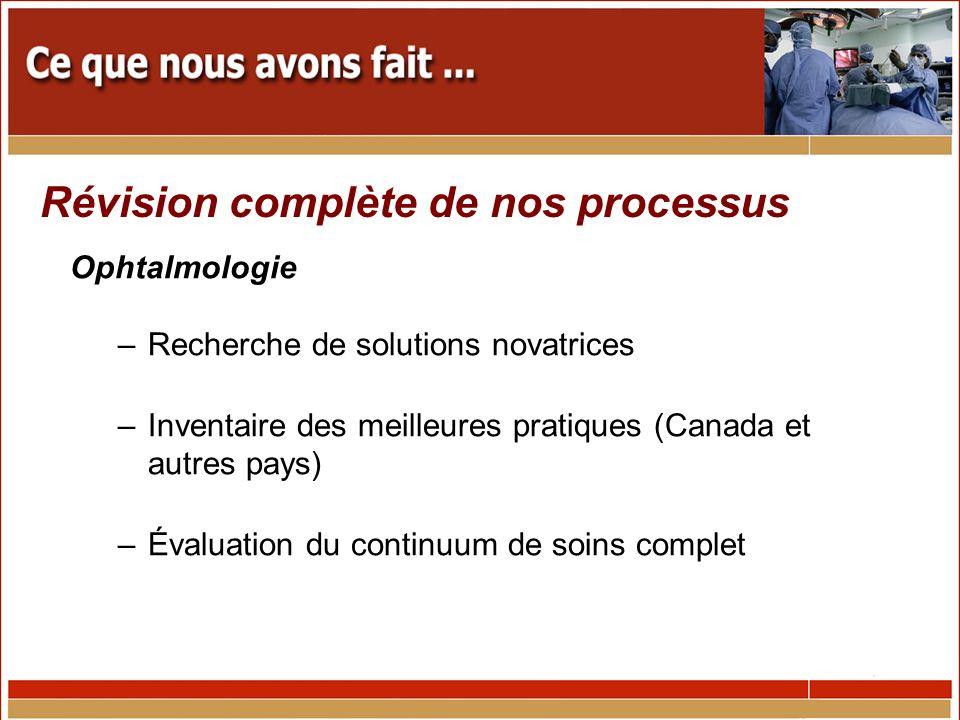Ophtalmologie –Recherche de solutions novatrices –Inventaire des meilleures pratiques (Canada et autres pays) –Évaluation du continuum de soins complet Révision complète de nos processus
