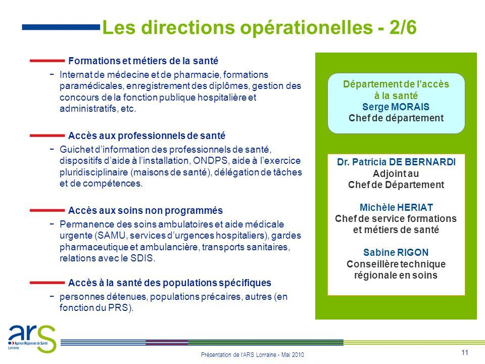 11 Présentation de lARS Lorraine - Mai 2010 Les directions opérationelles - 2/6 Formations et métiers de la santé - Internat de médecine et de pharmac