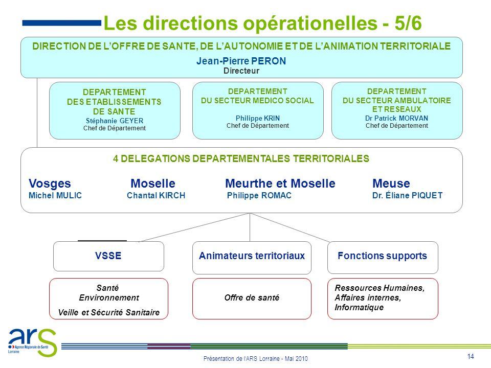 14 Présentation de lARS Lorraine - Mai 2010 Les directions opérationelles - 5/6 DIRECTION DE LOFFRE DE SANTE, DE LAUTONOMIE ET DE LANIMATION TERRITORI