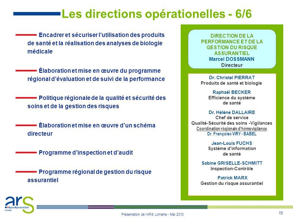 15 Présentation de lARS Lorraine - Mai 2010 Les directions opérationelles - 6/6 Encadrer et sécuriser lutilisation des produits de santé et la réalisa