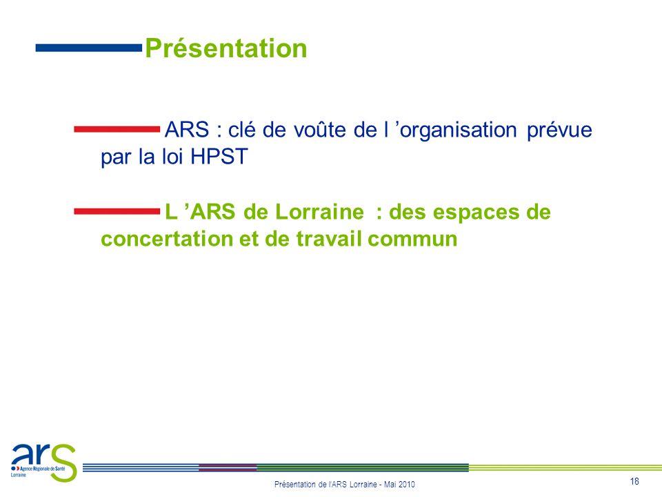 18 Présentation de lARS Lorraine - Mai 2010 Présentation ARS : clé de voûte de l organisation prévue par la loi HPST L ARS de Lorraine : des espaces d