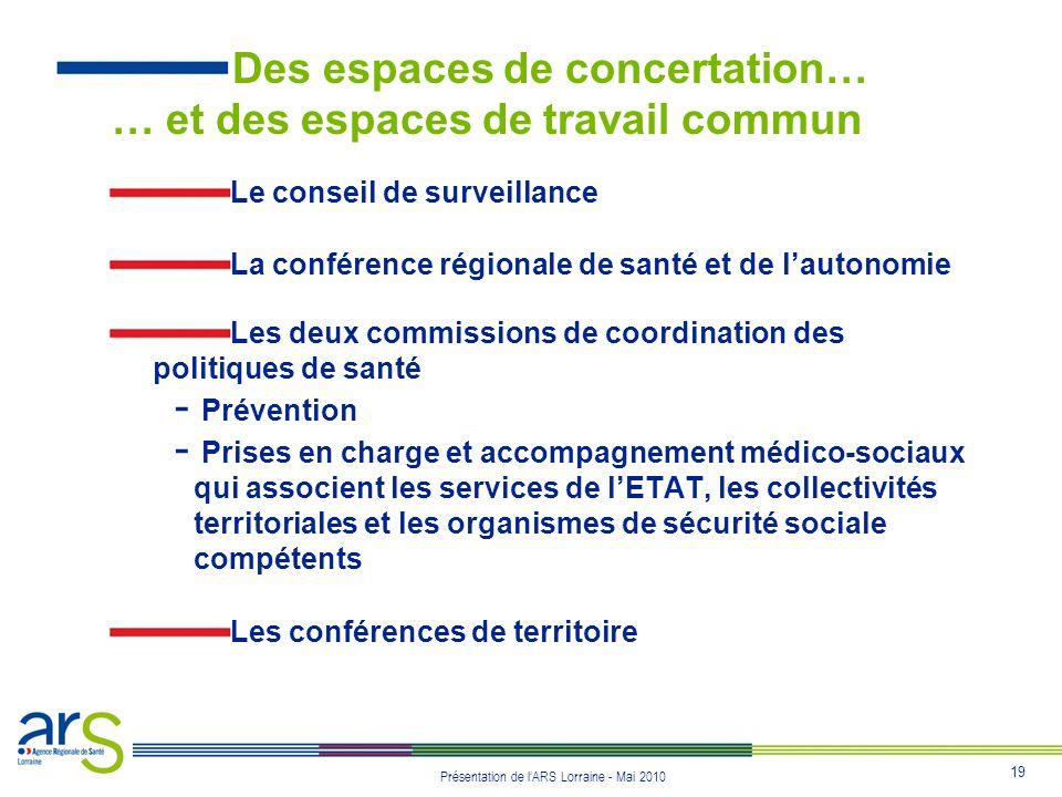 19 Présentation de lARS Lorraine - Mai 2010 Des espaces de concertation… … et des espaces de travail commun Le conseil de surveillance La conférence r