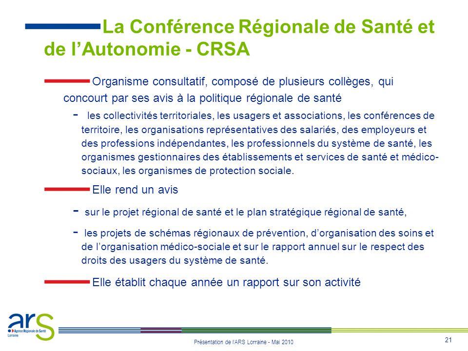 21 Présentation de lARS Lorraine - Mai 2010 La Conférence Régionale de Santé et de lAutonomie - CRSA Organisme consultatif, composé de plusieurs collè