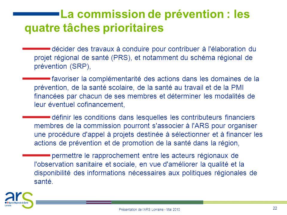 22 Présentation de lARS Lorraine - Mai 2010 La commission de prévention : les quatre tâches prioritaires décider des travaux à conduire pour contribue