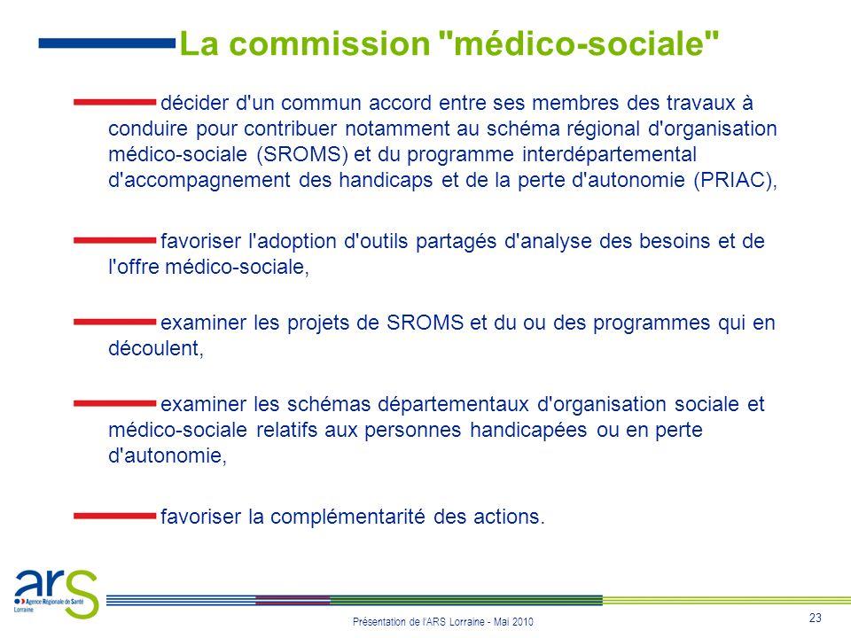23 Présentation de lARS Lorraine - Mai 2010 La commission