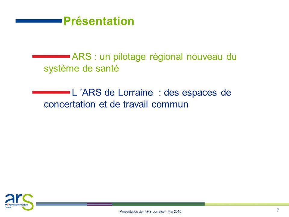 8 Présentation de lARS Lorraine - Mai 2010 Principes dorganisation de lARS Lorraine une politique de santé régionale une régionalisation des activités et une mutualisation des fonctions une organisation collégiale une approche verticale donnant lisibilité et une approche transversale portée par les directions une animation territoriale décloisonnée