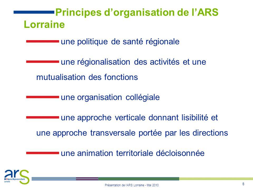 8 Présentation de lARS Lorraine - Mai 2010 Principes dorganisation de lARS Lorraine une politique de santé régionale une régionalisation des activités