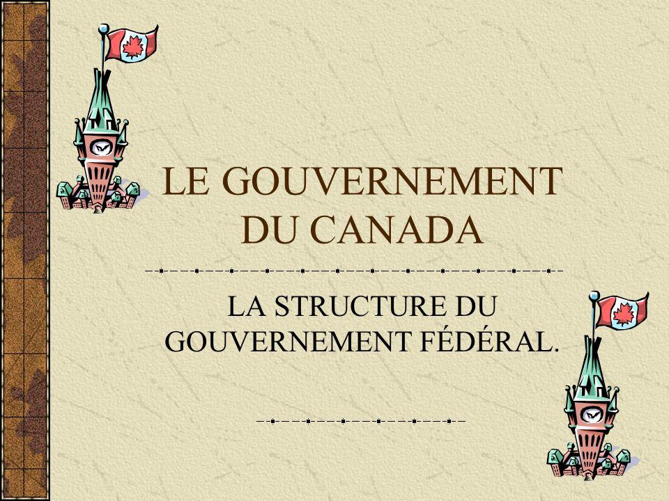 LE GOUVERNEMENT DU CANADA LA STRUCTURE DU GOUVERNEMENT FÉDÉRAL.