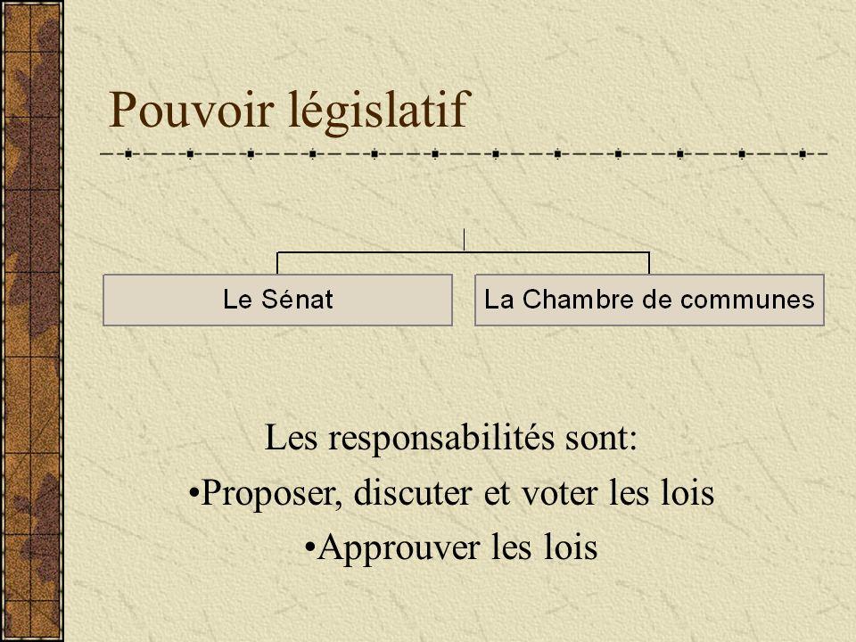 Pouvoir législatif Les responsabilités sont: Proposer, discuter et voter les lois Approuver les lois