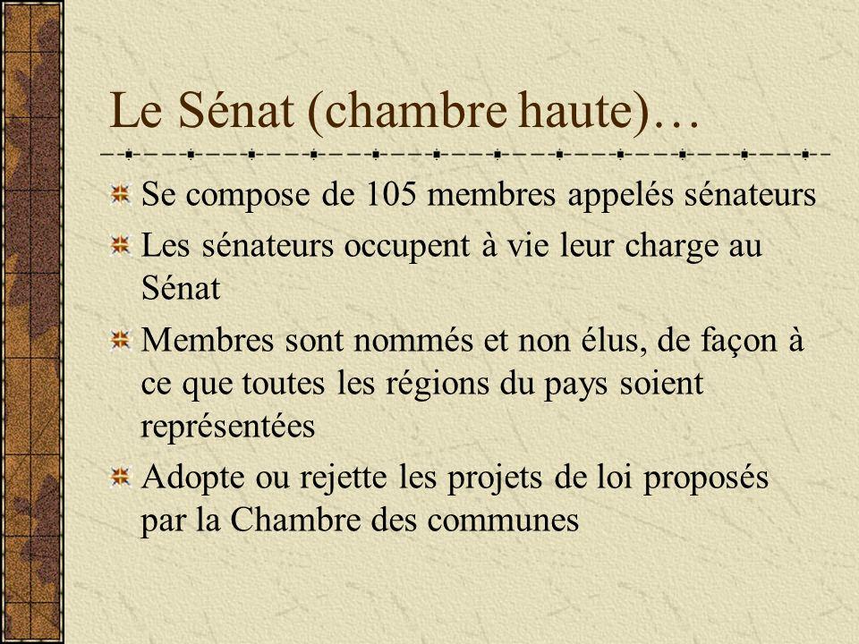 Le Sénat (chambre haute)… Se compose de 105 membres appelés sénateurs Les sénateurs occupent à vie leur charge au Sénat Membres sont nommés et non élus, de façon à ce que toutes les régions du pays soient représentées Adopte ou rejette les projets de loi proposés par la Chambre des communes