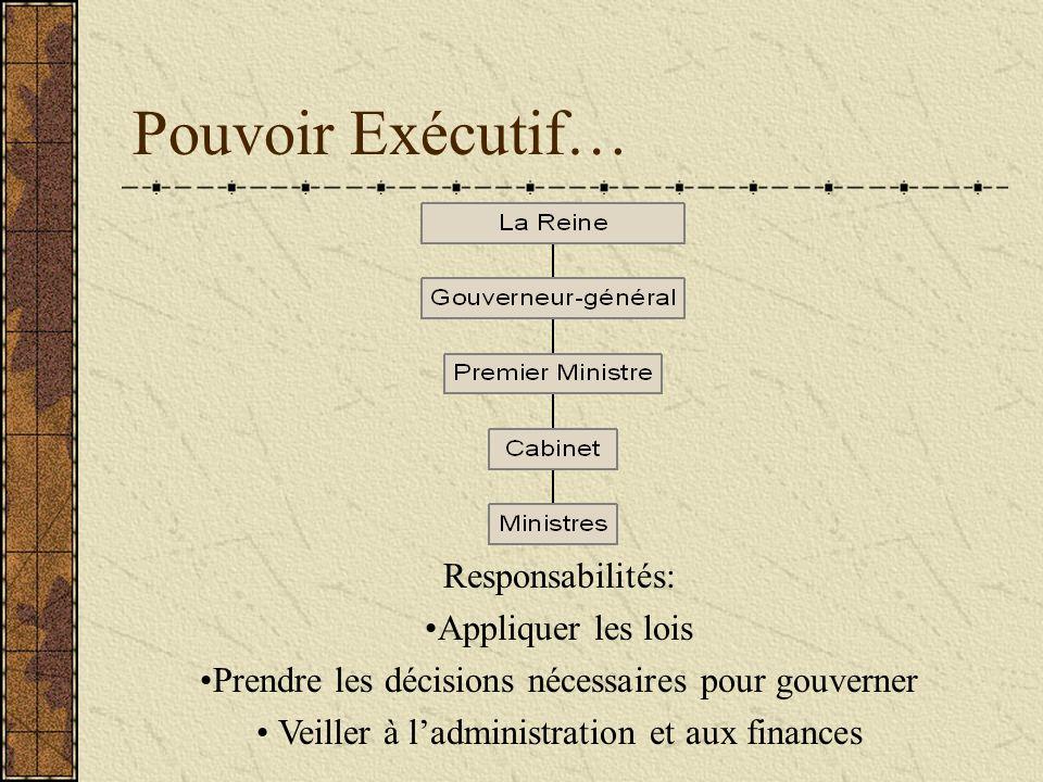 Pouvoir Exécutif… Responsabilités: Appliquer les lois Prendre les décisions nécessaires pour gouverner Veiller à ladministration et aux finances