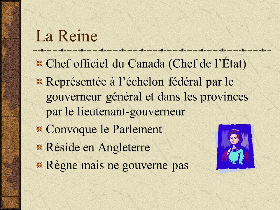 La Reine Chef officiel du Canada (Chef de lÉtat) Représentée à léchelon fédéral par le gouverneur général et dans les provinces par le lieutenant-gouverneur Convoque le Parlement Réside en Angleterre Règne mais ne gouverne pas