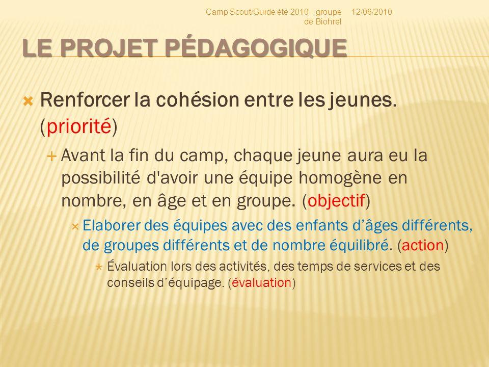 LE BUDGET 12/06/2010Camp Scout/Guide été 2010 - groupe de Biohrel Total des Dépenses : 4544,50 Coût par jeune : 210 Prix demandé : 210 Valorisation du bénévolat : 12 150