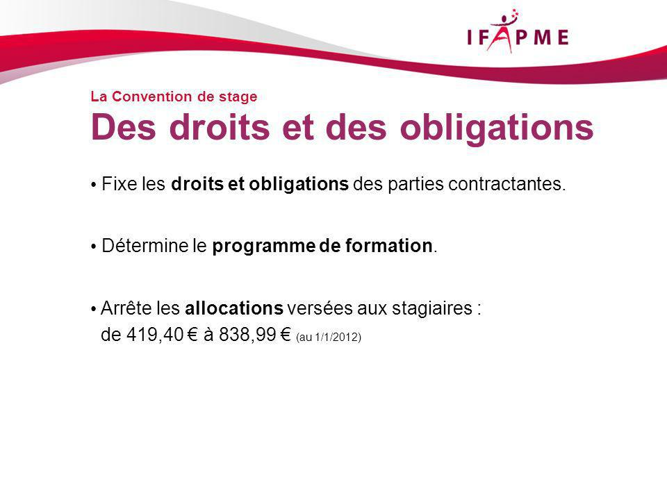 La Convention de stage Fixe les droits et obligations des parties contractantes.