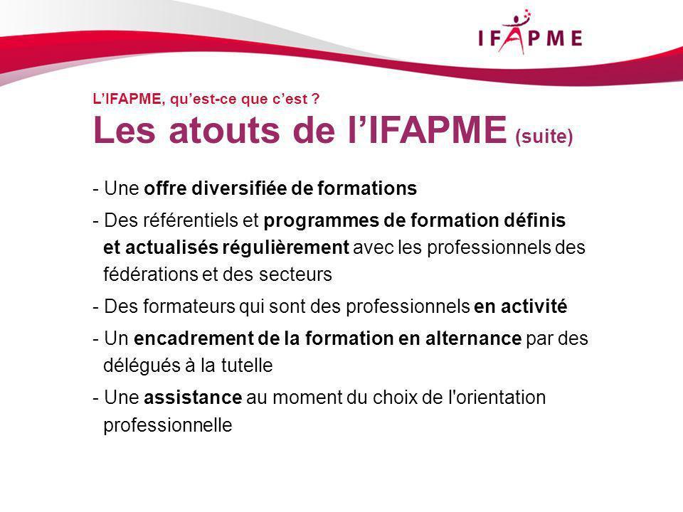Les formations en alternance LIFAPME propose une gamme complète de formations
