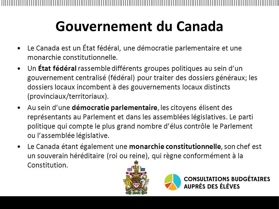 Gouvernement du Canada Le Canada est un État fédéral, une démocratie parlementaire et une monarchie constitutionnelle.