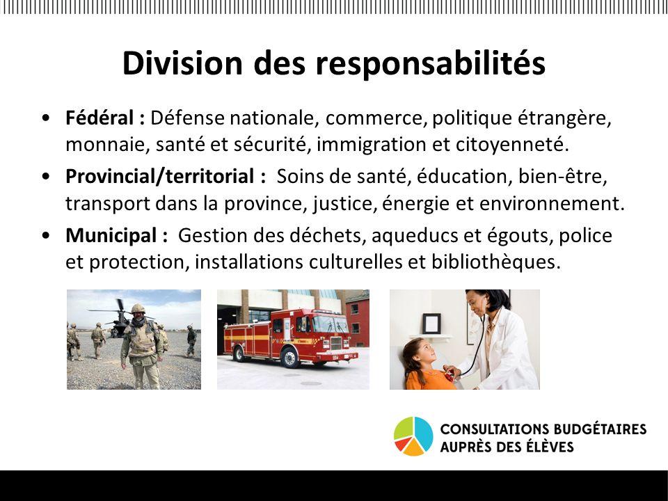 Division des responsabilités Fédéral : Défense nationale, commerce, politique étrangère, monnaie, santé et sécurité, immigration et citoyenneté.