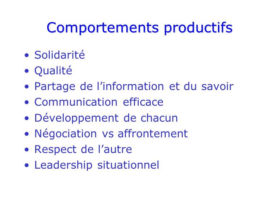 A la table des rôles initiateur communicateur facilitateur excellence pilote navigateur stratège