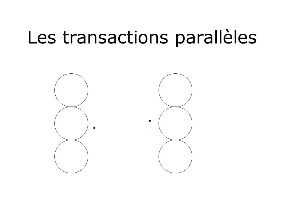 Les transactions parallèles