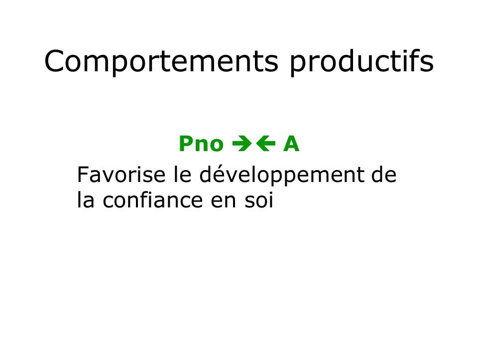 Comportements productifs Pno A Favorise le développement de la confiance en soi