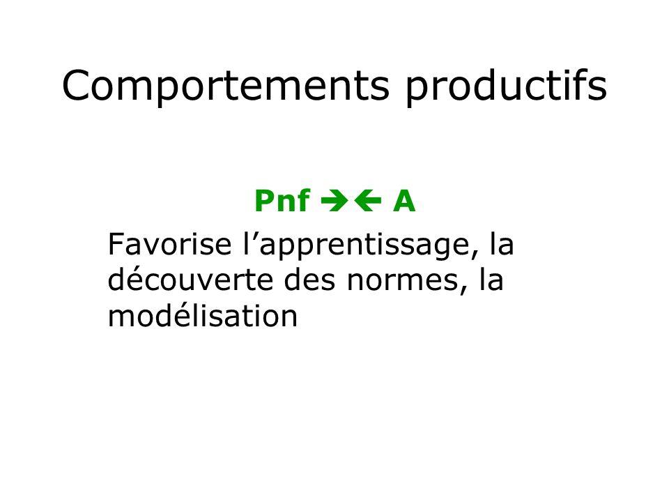 Comportements productifs Pnf A Favorise lapprentissage, la découverte des normes, la modélisation