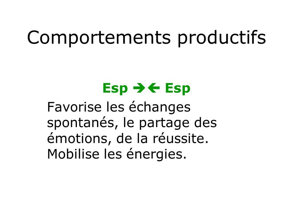 Comportements productifs Esp Favorise les échanges spontanés, le partage des émotions, de la réussite.