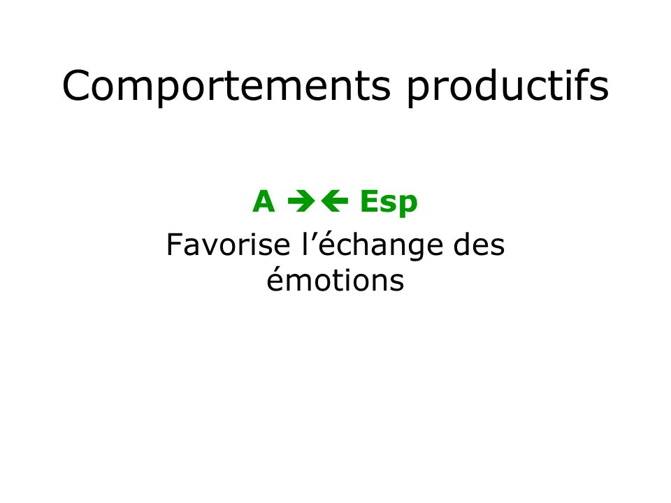 Comportements productifs A Esp Favorise léchange des émotions