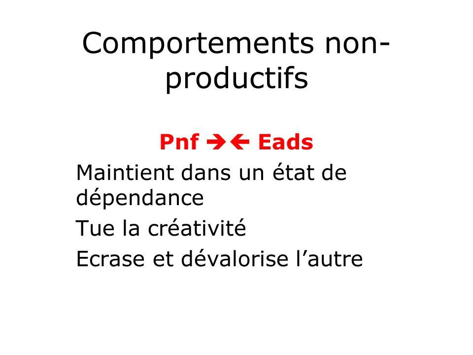 Comportements non- productifs Pnf Eads Maintient dans un état de dépendance Tue la créativité Ecrase et dévalorise lautre