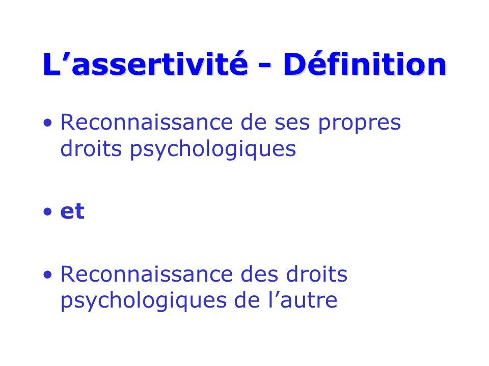 Lassertivité - Définition Reconnaissance de ses propres droits psychologiques et Reconnaissance des droits psychologiques de lautre