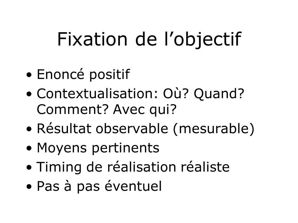 Fixation de lobjectif Enoncé positif Contextualisation: Où.