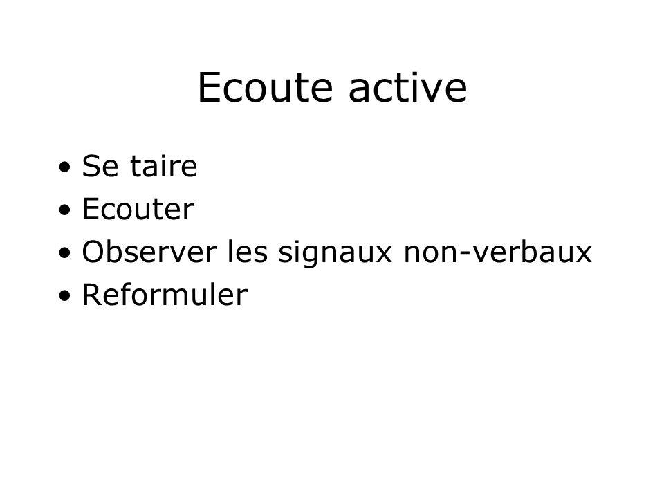 Ecoute active Se taire Ecouter Observer les signaux non-verbaux Reformuler
