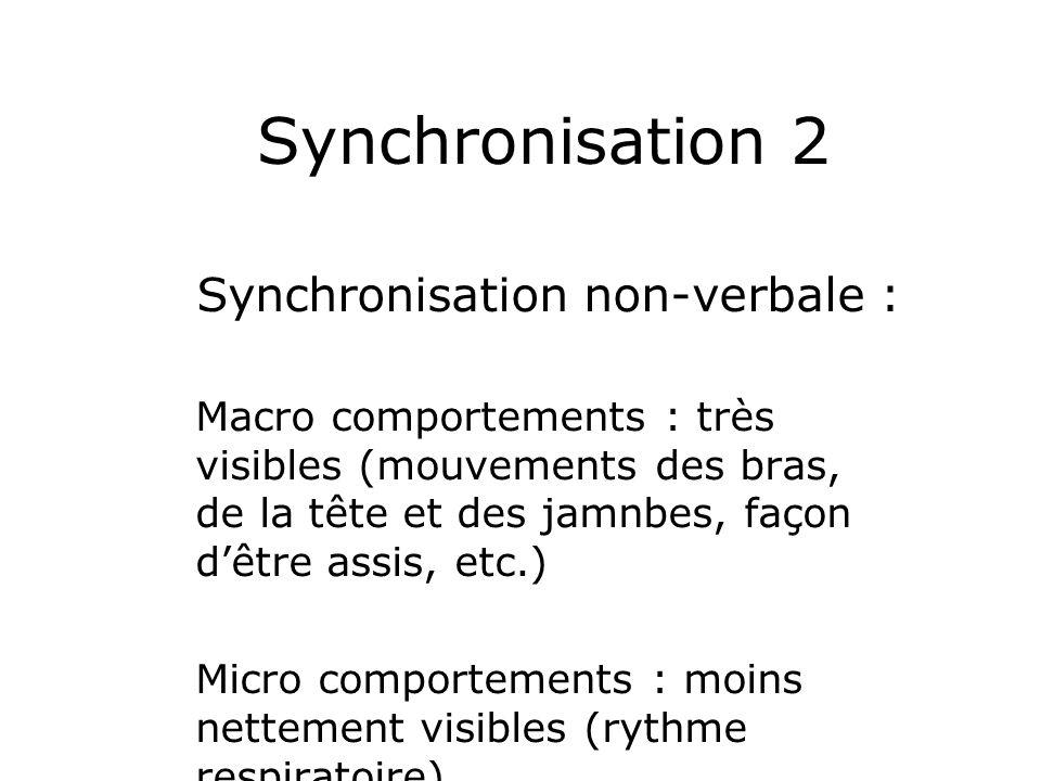 Synchronisation 2 Synchronisation non-verbale : Macro comportements : très visibles (mouvements des bras, de la tête et des jamnbes, façon dêtre assis, etc.) Micro comportements : moins nettement visibles (rythme respiratoire)