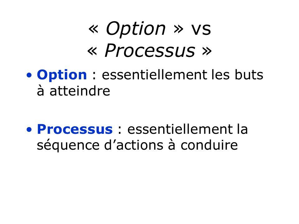 « Option » vs « Processus » Option : essentiellement les buts à atteindre Processus : essentiellement la séquence dactions à conduire