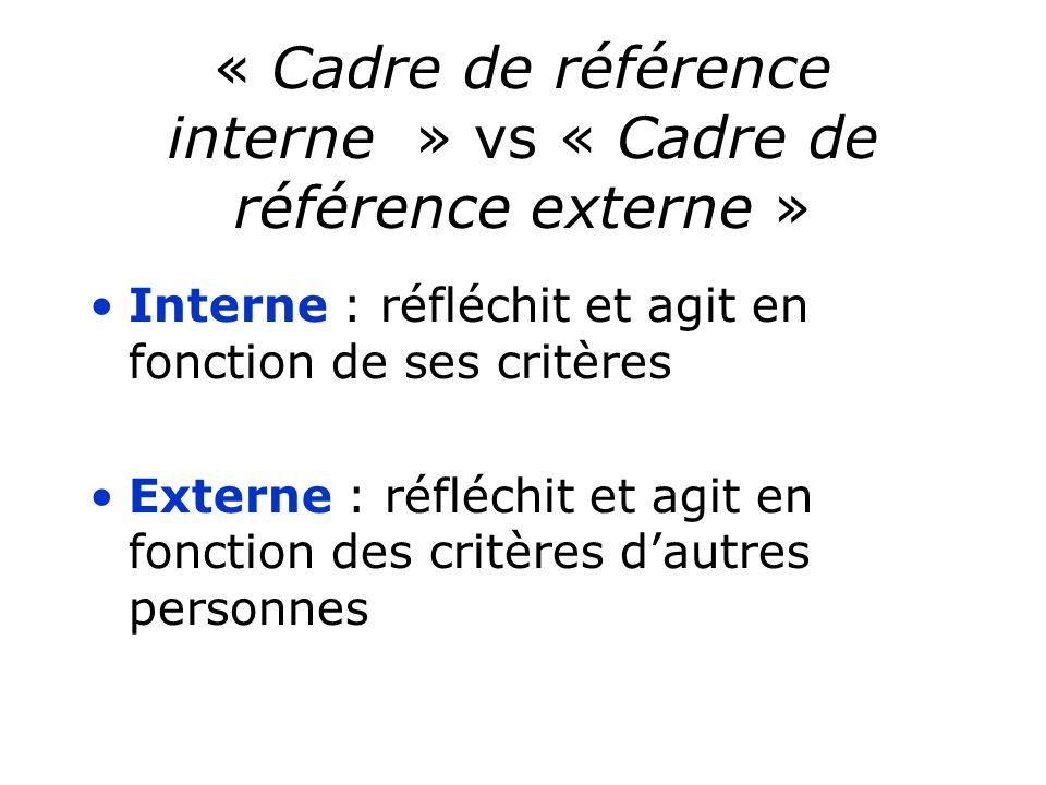 « Cadre de référence interne » vs « Cadre de référence externe » Interne : réfléchit et agit en fonction de ses critères Externe : réfléchit et agit en fonction des critères dautres personnes