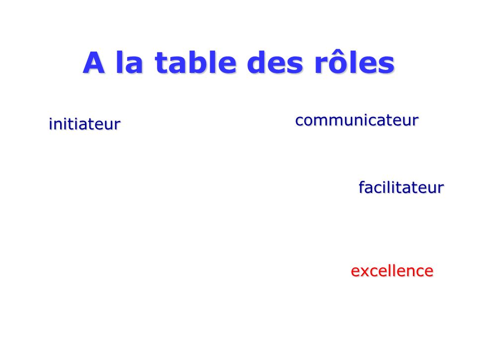 A la table des rôles initiateur communicateur facilitateur excellence