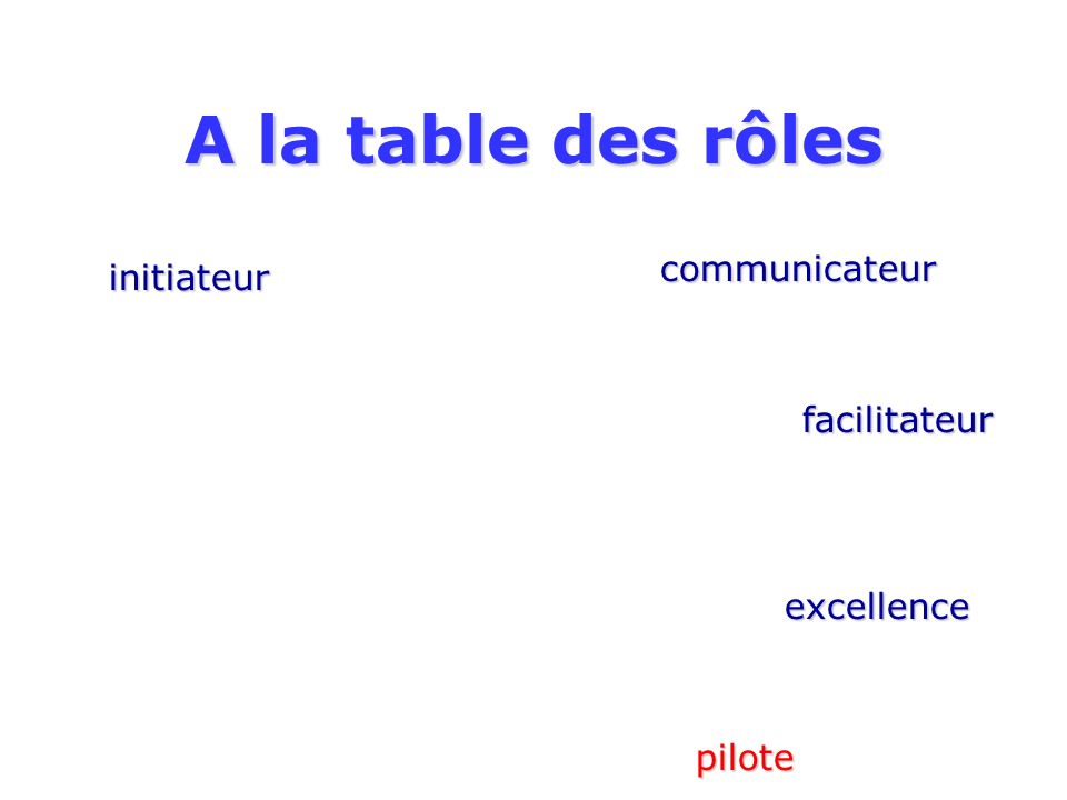 A la table des rôles initiateur communicateur facilitateur excellence pilote