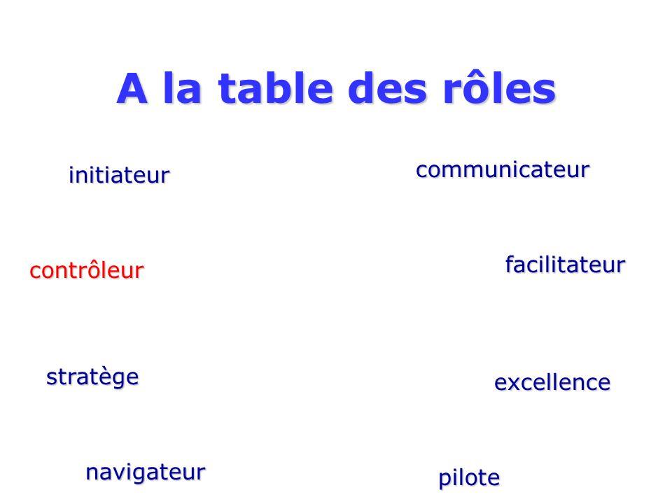 A la table des rôles initiateur communicateur facilitateur excellence pilote navigateur stratège contrôleur
