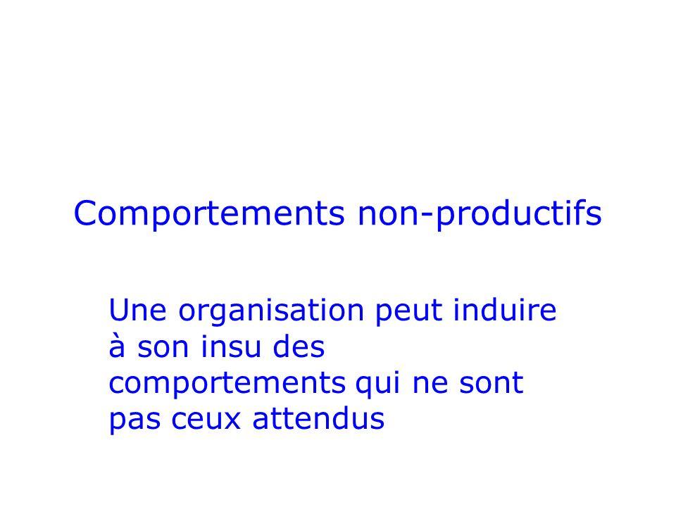 Comportements non-productifs Une organisation peut induire à son insu des comportements qui ne sont pas ceux attendus
