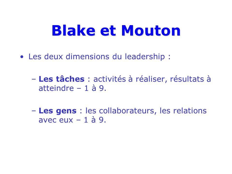 Blake et Mouton Les deux dimensions du leadership : –Les tâches : activités à réaliser, résultats à atteindre – 1 à 9.