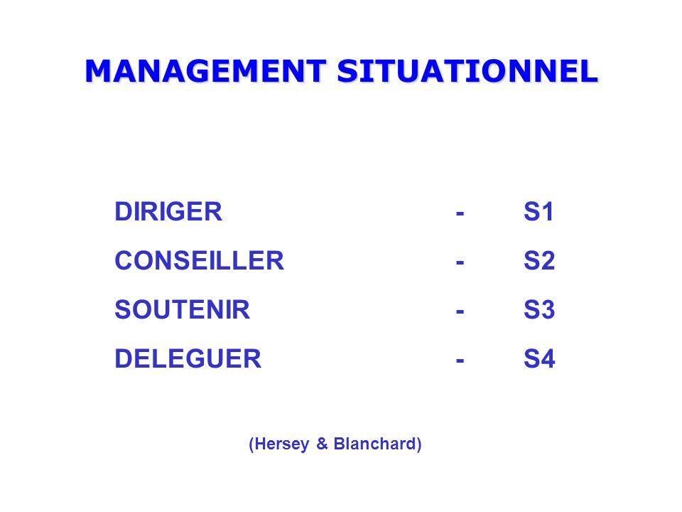 MANAGEMENT SITUATIONNEL DIRIGER-S1 CONSEILLER-S2 SOUTENIR-S3 DELEGUER-S4 (Hersey & Blanchard)