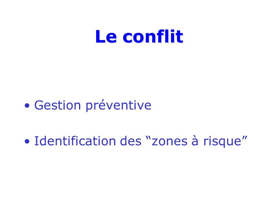 Le conflit Gestion préventive Identification des zones à risque