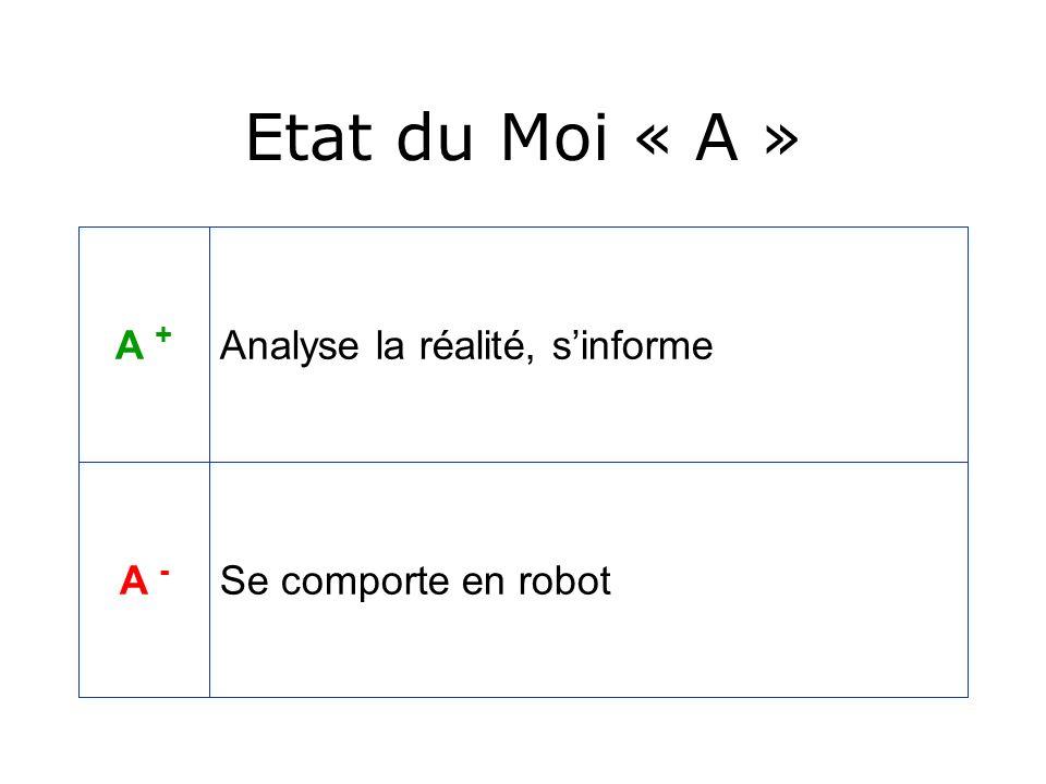Etat du Moi « A » Se comporte en robotA - Analyse la réalité, sinformeA +