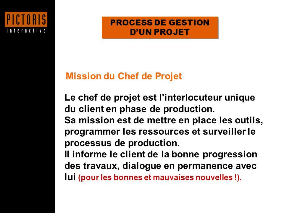 E. CONSEIL PROCESS DE GESTION DUN PROJET Mission du Chef de Projet Le chef de projet est l'interlocuteur unique du client en phase de production. Sa m