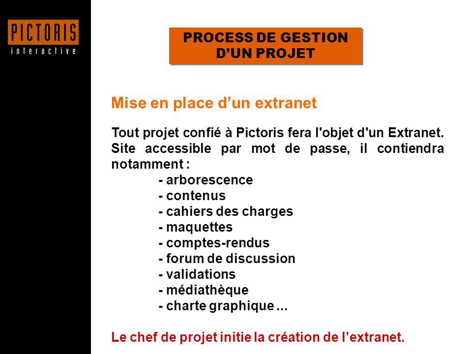 PROCESS DE GESTION DUN PROJET Mise en place dun extranet Tout projet confié à Pictoris fera l'objet d'un Extranet. Site accessible par mot de passe, i